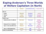esping andersen s three worlds of welfare capitalism in north