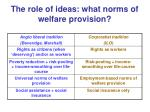 the role of ideas what norms of welfare provision