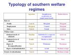 typology of southern welfare regimes