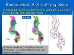 boundaries a x cutting issue