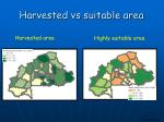 harvested vs suitable area