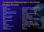 companies represented in the global mindset surveys
