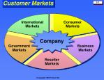 customer markets
