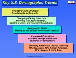 key u s demographic trends
