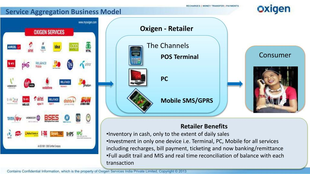 Service Aggregation Business Model