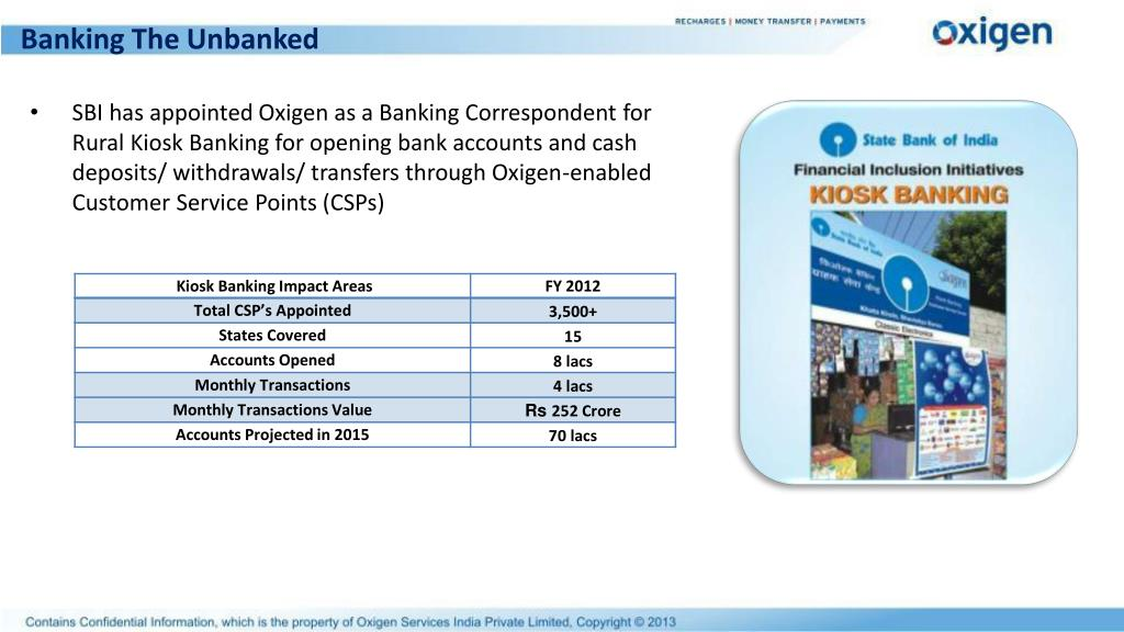 Banking The Unbanked