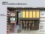 simis s ease of installation maintenance