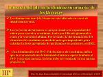 influencia del ph en la eliminaci n urinaria de los f rmacos1