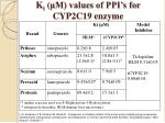 k i m values of ppi s for cyp2c19 enzyme