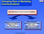 changing face of marketing communications
