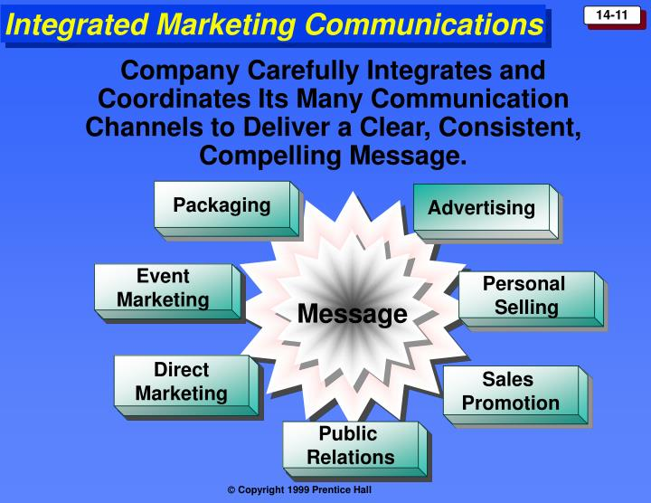 what is integrated marketing communications to whom is it targeted The first step in developing a communications plan is to determine whom you want the campaign to reach consider demographic factors, such as  hobbies, and values take the time to hone a highly targeted customer profile as fastcompany explains, this will serve as the foundation for all the strategic and  an integrated marketing communications plan makes it possible to manage a coordinated campaign across the specific platforms where your customers spend time use these tips to.