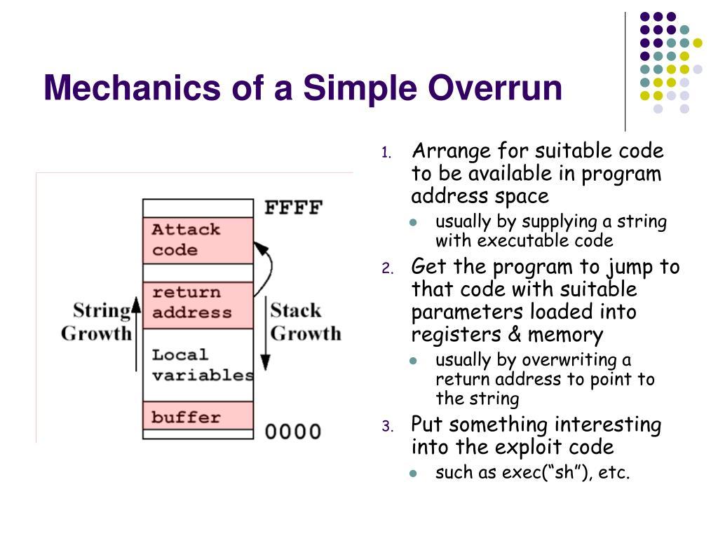 Mechanics of a Simple Overrun