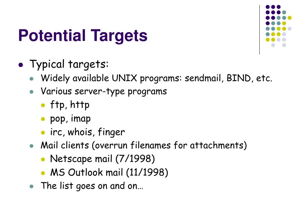 Potential Targets