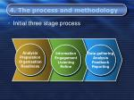4 the process and methodology14