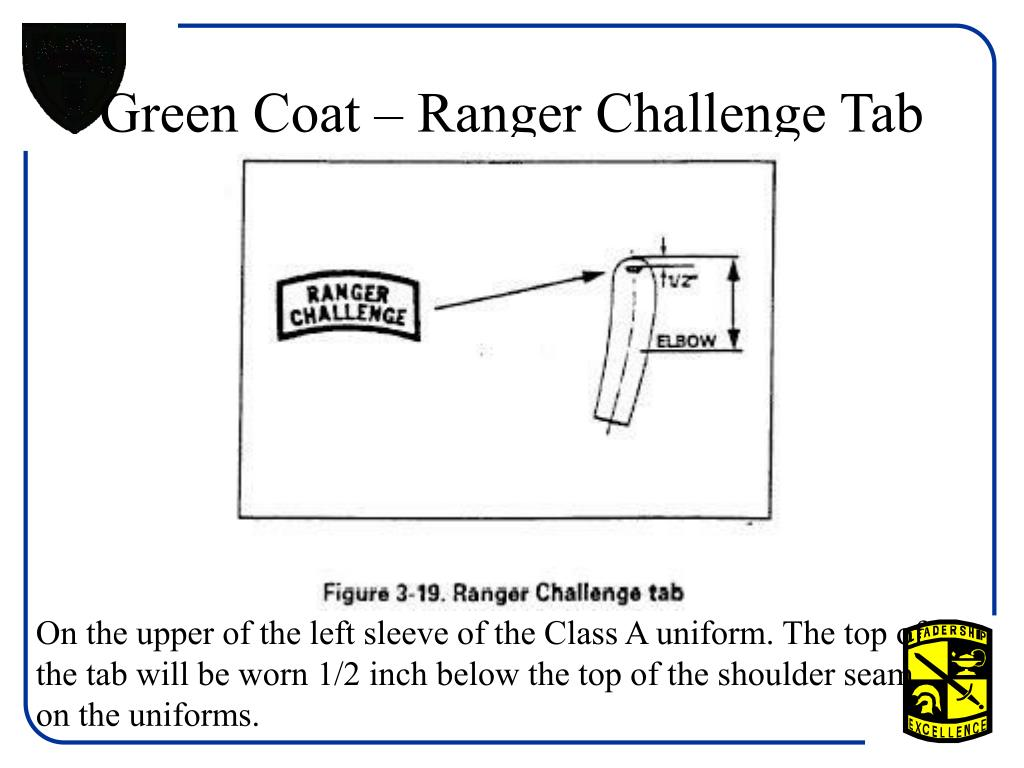 Green Coat – Ranger Challenge Tab