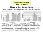 efficacy of hand hygiene agents log 10 reductions of s marcescens after 1 and 10 challenges