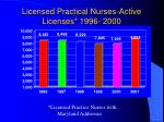 licensed practical nurses active licenses 1996 2000