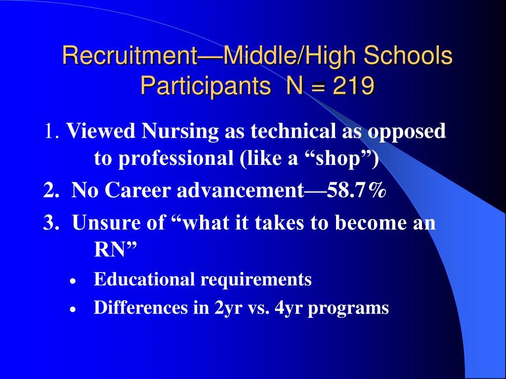 Recruitment—Middle/High Schools Participants  N = 219