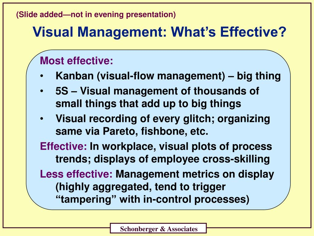 visual management what s effective l.