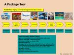 a package tour