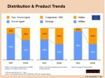 distribution product trends