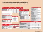price transparency vodafone