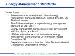 energy management standards