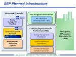 sep planned infrastructure