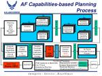 af capabilities based planning process