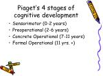 piaget s 4 stages of cognitive development
