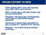 rehab expand vs new