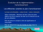 evolution de la r glementation l amortissement62