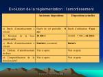 evolution de la r glementation l amortissement70