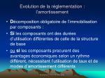 evolution de la r glementation l amortissement73