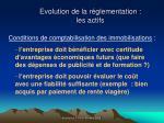 evolution de la r glementation les actifs52