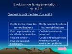 evolution de la r glementation les actifs56