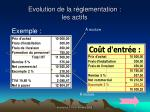 evolution de la r glementation les actifs58