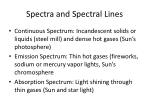 spectra and spectral lines