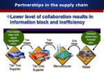 partnerships in the supply chain9