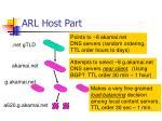 arl host part35