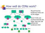 how well do cdns work44