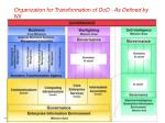 organization for transformation of dod as defined by nii