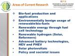 areas of current research