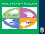 phases of emergency management
