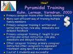 how pyramidal training kuhn lerman vorndran 2003