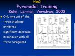 how pyramidal training kuhn lerman vorndran 200326