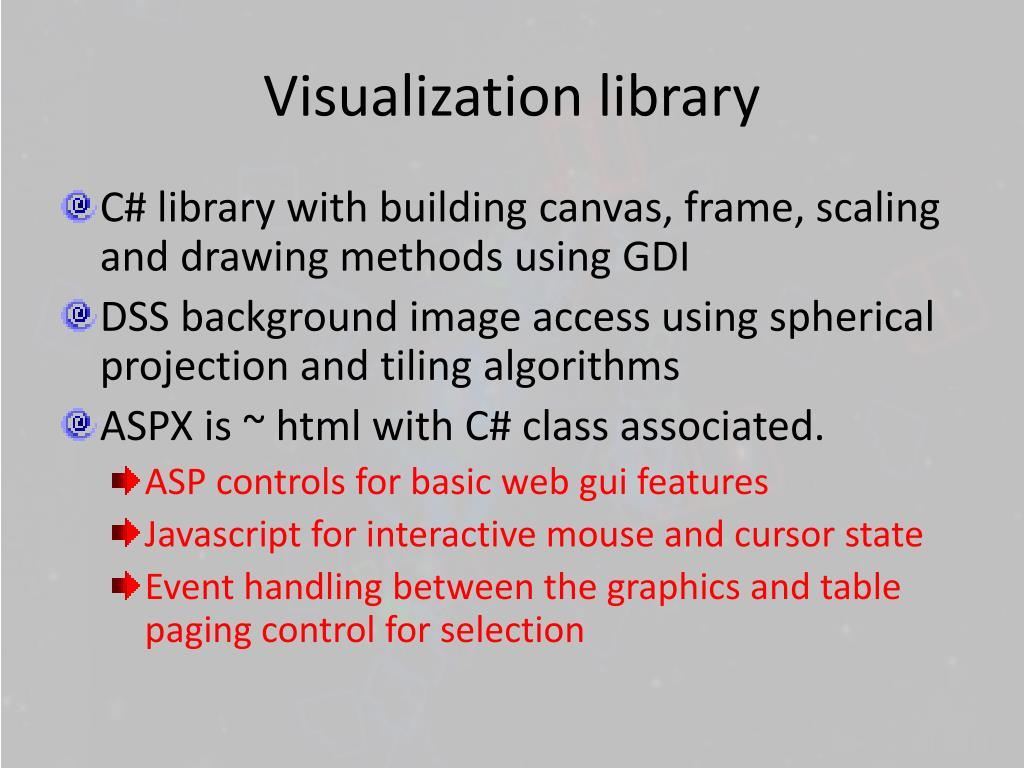 Visualization library