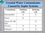 ground water contaminants caused by septic systems