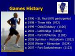 games history8