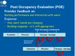 post occupancy evaluation poe